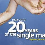 EU 20 years of Single Market – Single Market through the eyes of the people