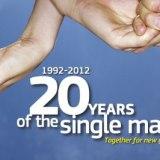 EU 20 years of Single Market – Single Market through the eyes of thepeople